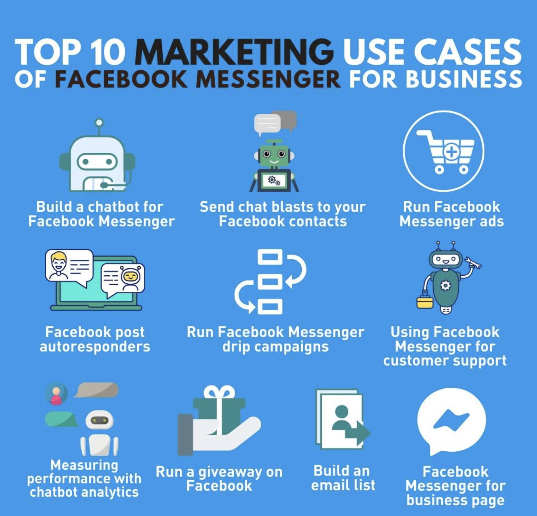 Facebook Messenger Top 10 List